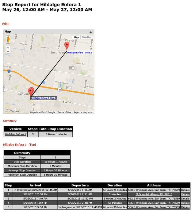 fleet management stop report