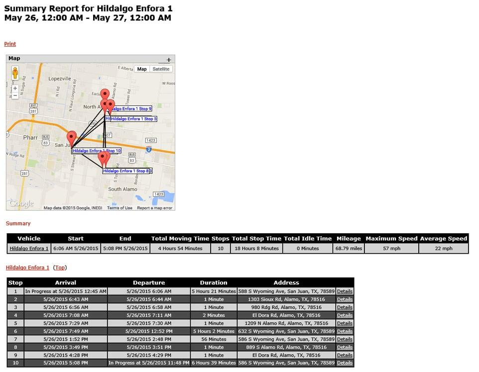fleet management summary report